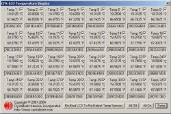 633 WinTest Temperature Measurement - crystalfontz.com