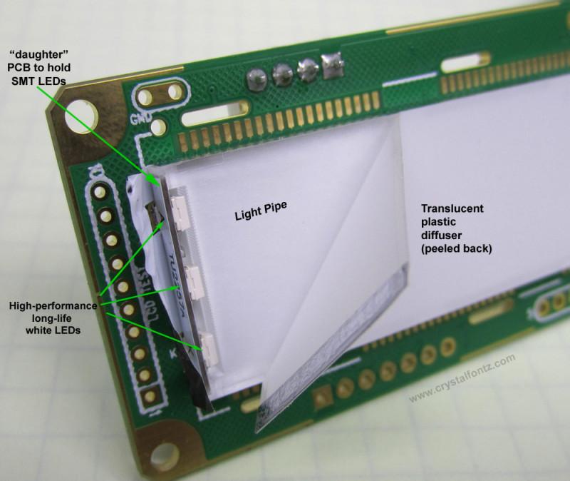 Edge LED Backlight - www.crystalfontz.com