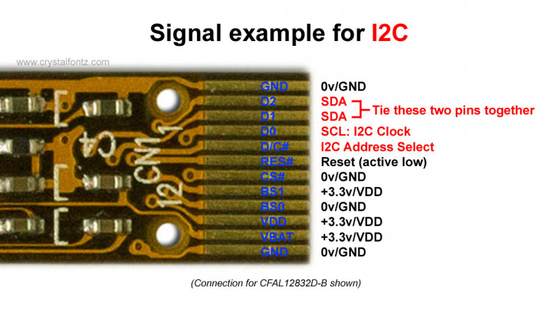 Signal Example for I2C - www.crystalfontz.com