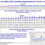 Why does the initialization code for a 20x4 LCD specify 2-line mode? Source: crystalfontz.com