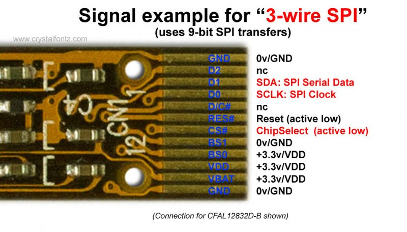 3-wire SPI Connection - www.crystalfontz.com