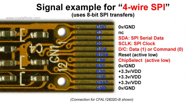 4-wire SPI Connection - www.crystalfontz.com
