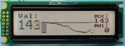 Driving the CFAG 144x 32 LCD Arduino Demonstration