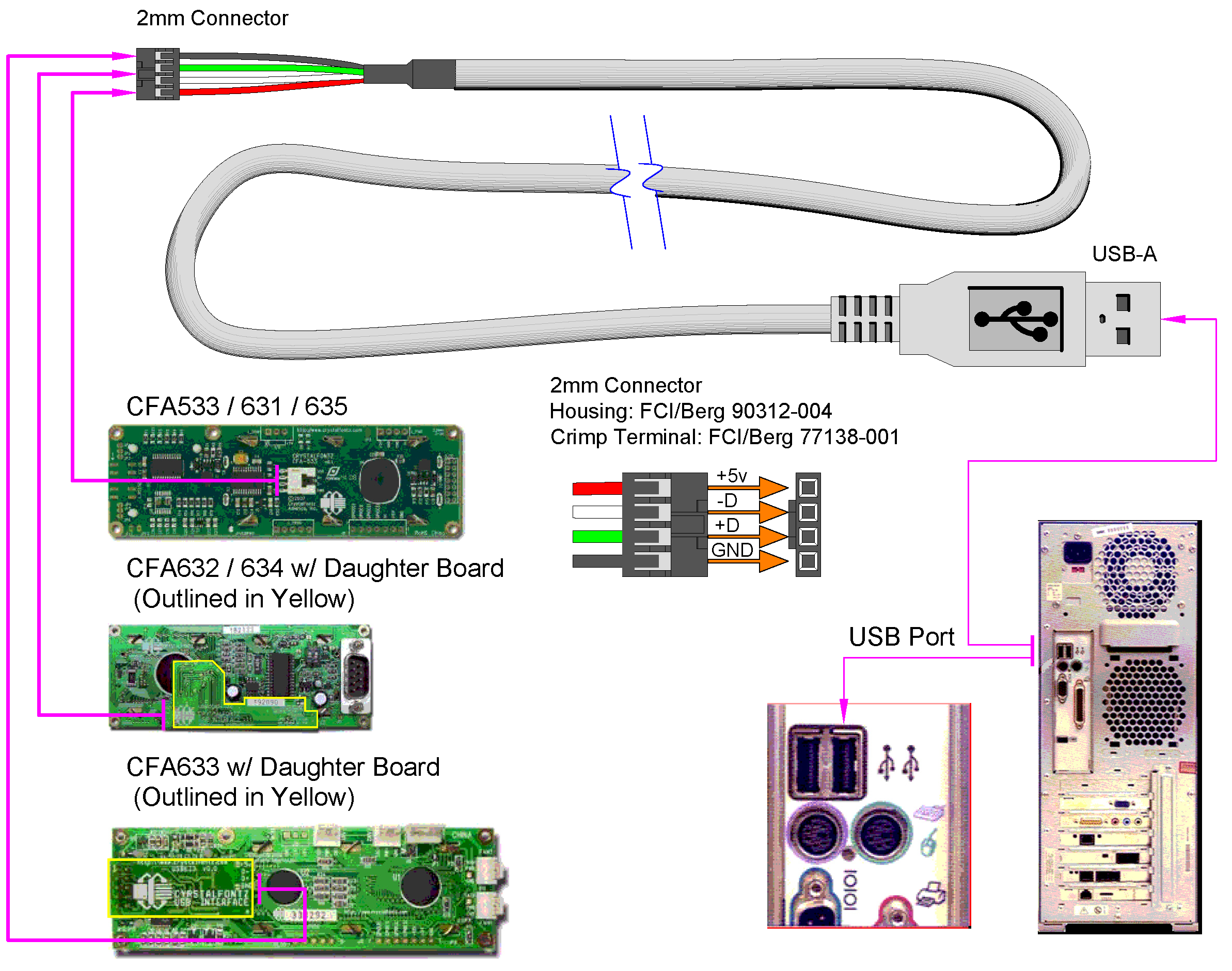 ipod usb wiring schematic usb-a to 2mm lcd cable (wrusby03) from crystalfontz